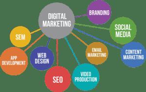 DigitalMarketingGraphic 300x188 - 10 outils SEO pour se former au référencement
