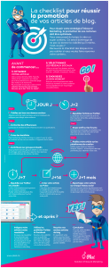 Infographie inbound marketing promouvoir articles blog 123x300 - L'Infographie Inbound Marketing pour les blogs