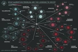 teCC81leCC81chargement 2 - Infographie du Marketing Digital