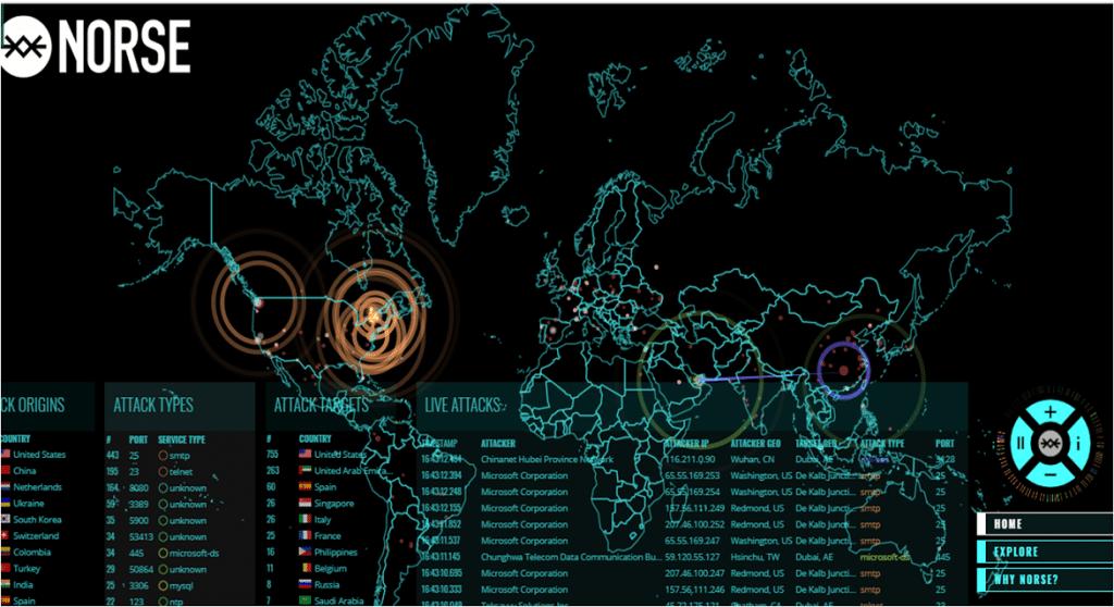 Norse 1024x558 - Cybersécurité: Guide des bonnes pratiques en 12 points