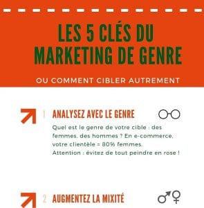 marketing du genre - clefs