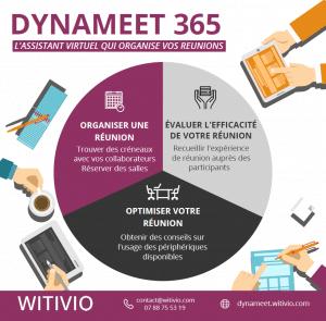 dynameet witivio 300x295 - Witivio un an après