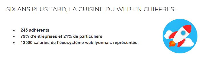 La Cuisine du Web évolution