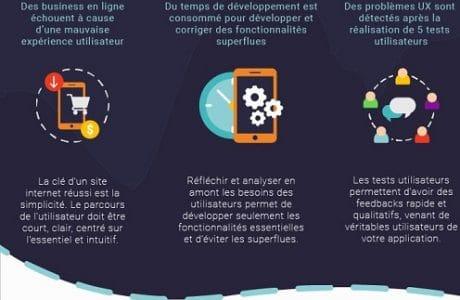 infographieuxbleu122 2 460x300 - Infographie : l'expérience utilisateur ou UX Design