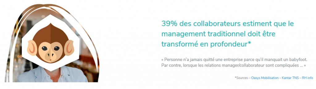 management collaboratif 1024x290 - Passez au management collaboratif avec Incollab